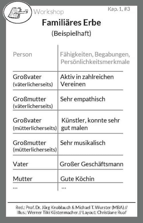 DEM-LEBEN-RICHTUNG-GEBEN-011-800x780-1
